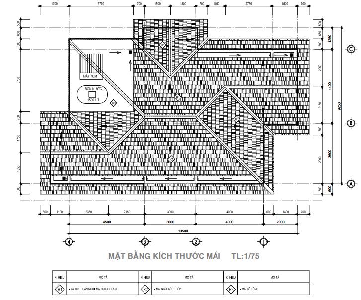 Khóa học Revit Architecture