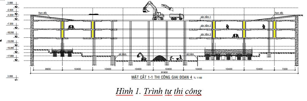 thi-cong-semi-top-down_4