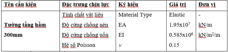 thiet-ke-bien-phap-thi-cong-bottom-up_5
