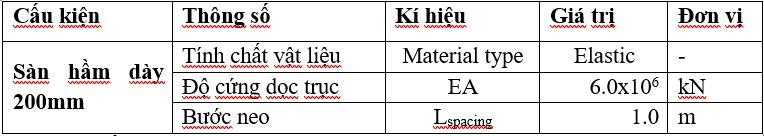 thiet-ke-bien-phap-thi-cong-bottom-up_7