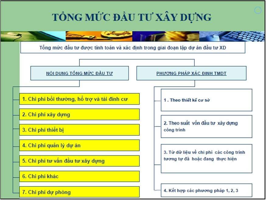 tong-muc-dau-tu-du-an-xay-dung_3