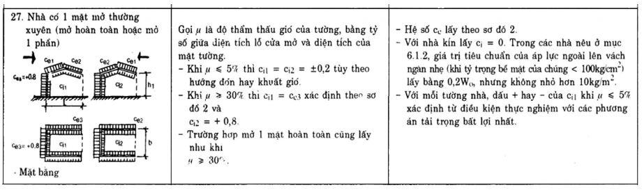 co-so-thiet-ke-nha-thep-tien-che_5