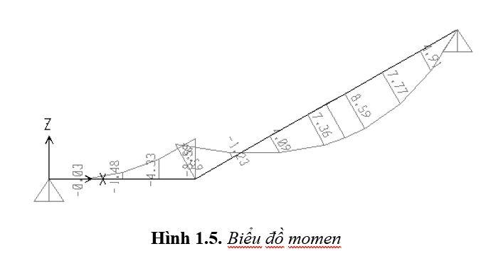 thiet-ke-cau-thang-bo_18