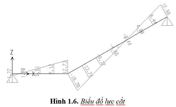 thiet-ke-cau-thang-bo_19