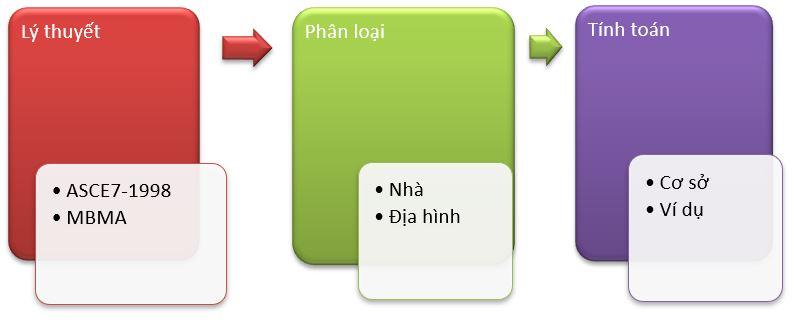 tinh-gia-nha-cong-nghiep_1