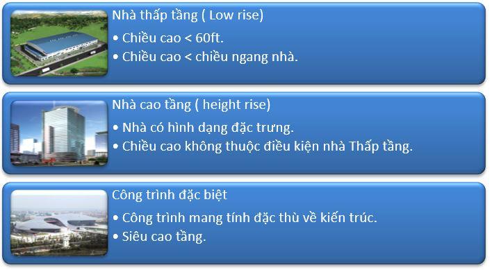 tinh-gia-nha-cong-nghiep_3