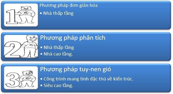 tinh-gia-nha-cong-nghiep_4
