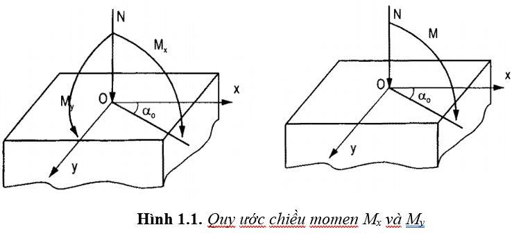 tinh-toan-cot_2